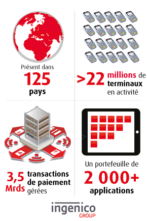 Ingenico Payment Services Canada