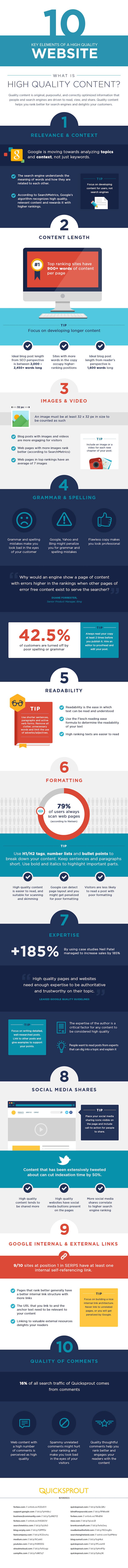Les 10 éléments clés pour un site internet de qualité
